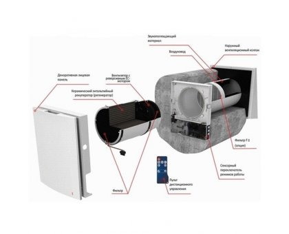 Купить Рекупер воздуха Blauberg Winzel Expert Wi-Fi RW1-50 P в Краснодаре
