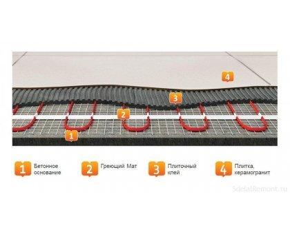Купить Электрический теплый пол под плитку 5,0кв / 750 Вт в Краснодаре