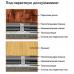 Купить Инфракрасный теплый пол Q-term 50 см 110 Вт в Краснодаре