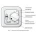 Купить Терморегулятор для системы антиобледенения и снеготаяния ТР 140 в Краснодаре